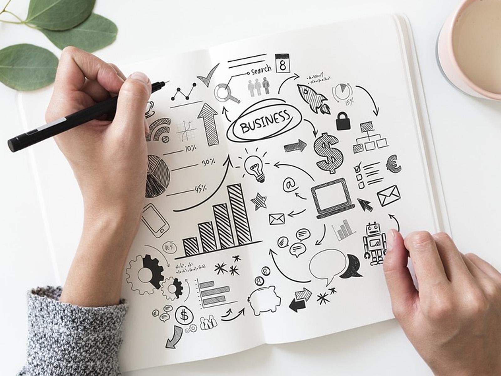 Manfaat Bisnis Plan Bagi Perusahaan